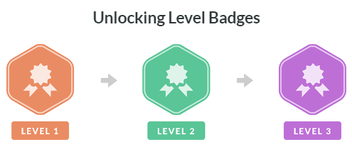 swagbucks tasks levels